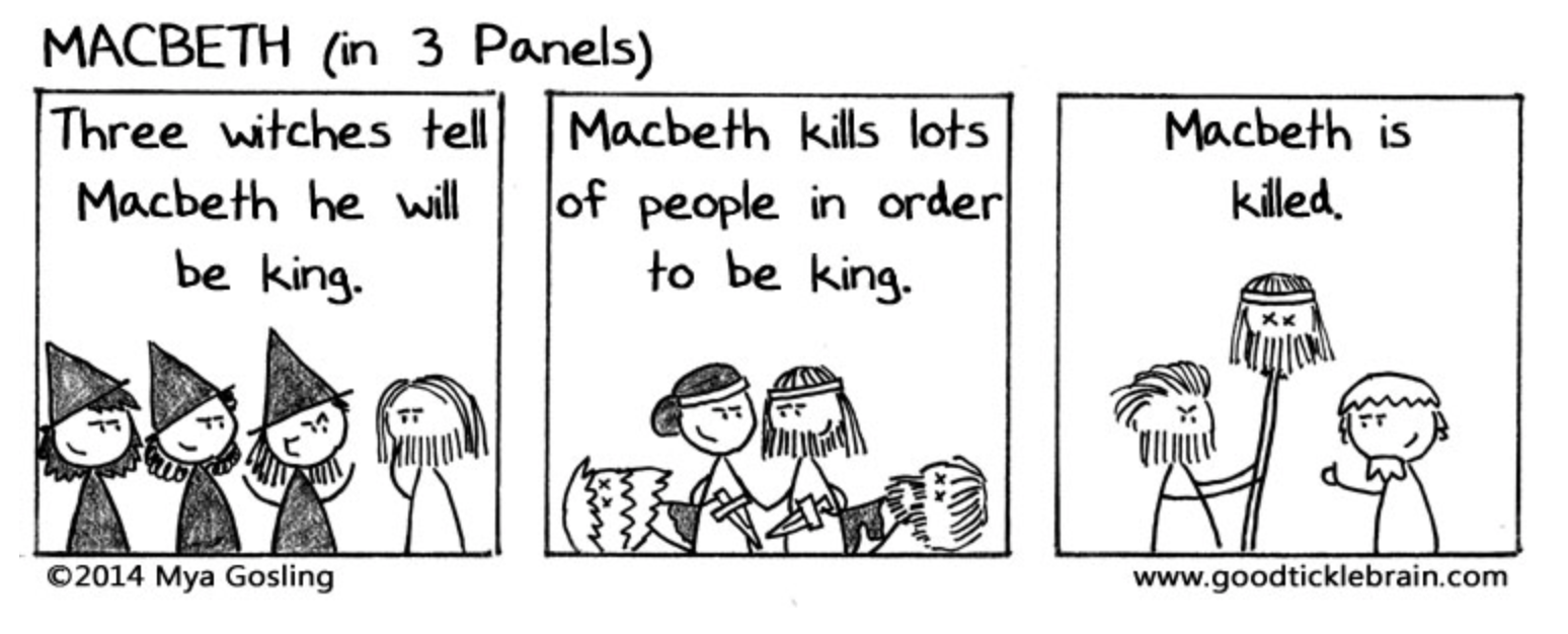 Mya Gosling's MacBeth Cartoon